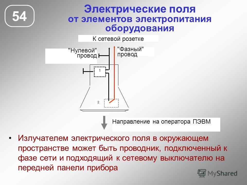 Электрические поля от элементов электропитания оборудования 54 Излучателем электрического поля в окружающем пространстве может быть проводник, подключенный к фазе сети и подходящий к сетевому выключателю на передней панели прибора