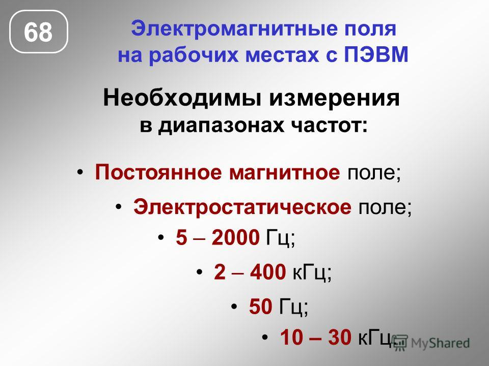 Электромагнитные поля на рабочих местах с ПЭВМ Необходимы измерения в диапазонах частот: 68 Электростатическое поле; 5 – 2000 Гц; 50 Гц; 2 – 400 кГц; 10 – 30 кГц. Постоянное магнитное поле;