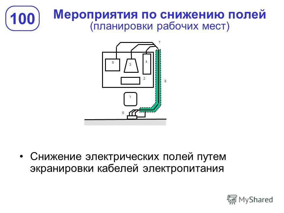 Мероприятия по снижению полей (планировки рабочих мест) 100 Снижение электрических полей путем экранировки кабелей электропитания 6 7 8 3 4 2 1 5 6