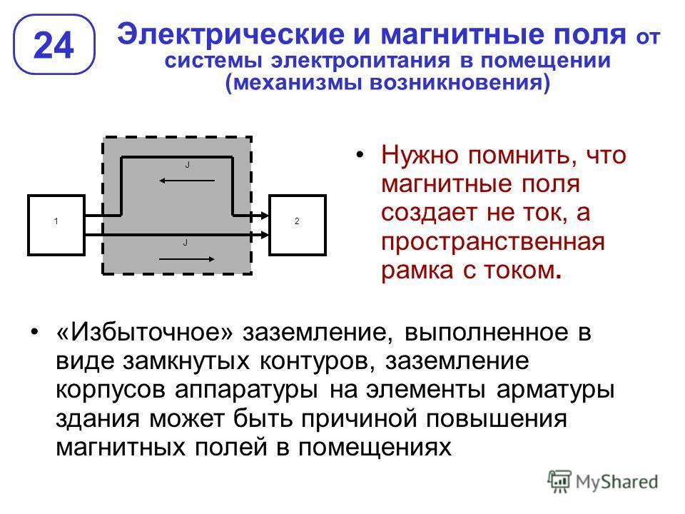 Электрические и магнитные поля от системы электропитания в помещении (механизмы возникновения) 24 Нужно помнить, что магнитные поля создает не ток, а пространственная рамка с током. 1 J 2 J «Избыточное» заземление, выполненное в виде замкнутых контур