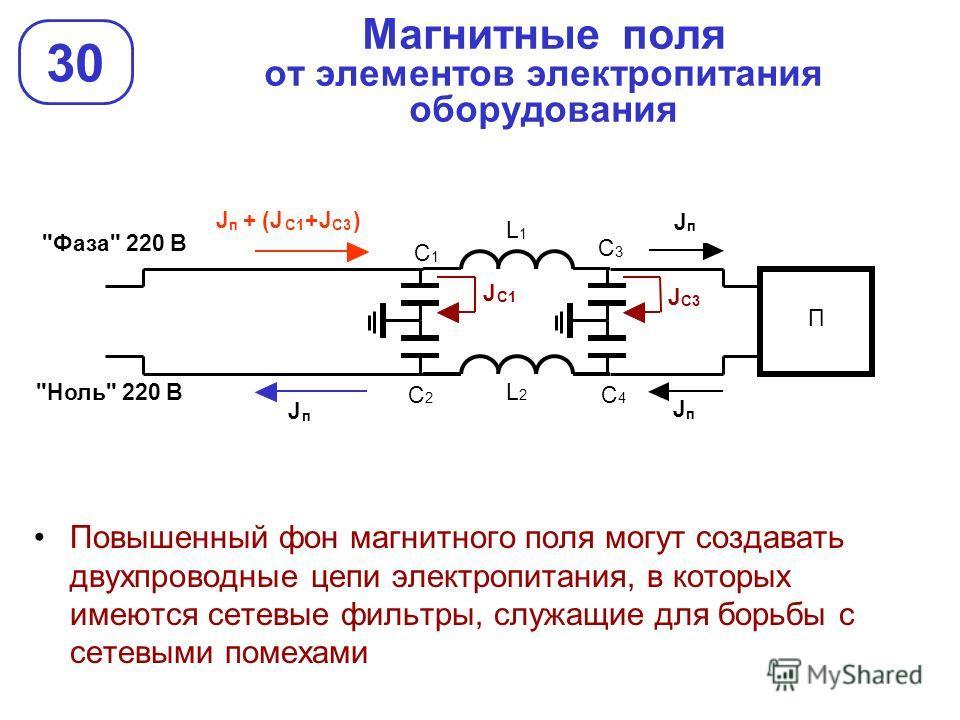 Магнитные поля от элементов электропитания оборудования 30 Повышенный фон магнитного поля могут создавать двухпроводные цепи электропитания, в которых имеются сетевые фильтры, служащие для борьбы с сетевыми помехами П С 1
