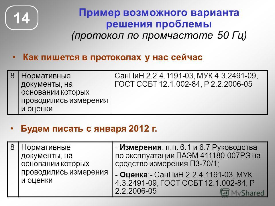 14 Пример возможного варианта решения проблемы (протокол по промчастоте 50 Гц) 8Нормативные документы, на основании которых проводились измерения и оценки СанПиН 2.2.4.1191-03, МУК 4.3.2491-09, ГОСТ ССБТ 12.1.002-84, Р 2.2.2006-05 8Нормативные докуме
