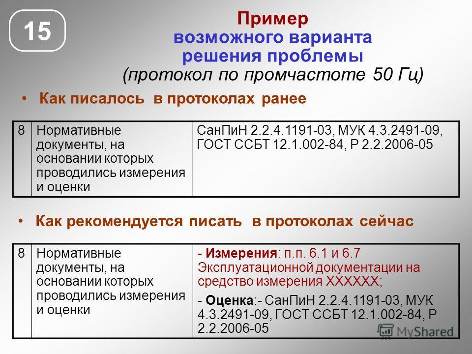 15 Пример возможного варианта решения проблемы (протокол по промчастоте 50 Гц) 8Нормативные документы, на основании которых проводились измерения и оценки СанПиН 2.2.4.1191-03, МУК 4.3.2491-09, ГОСТ ССБТ 12.1.002-84, Р 2.2.2006-05 8Нормативные докуме