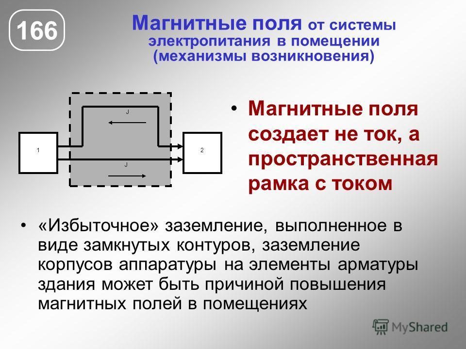 Магнитные поля от системы электропитания в помещении (механизмы возникновения) 166 Магнитные поля создает не ток, а пространственная рамка с током 1 J 2 J «Избыточное» заземление, выполненное в виде замкнутых контуров, заземление корпусов аппаратуры