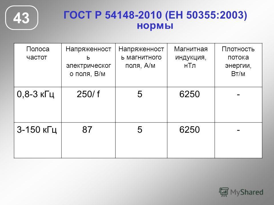ГОСТ Р 54148-2010 (ЕН 50355:2003) нормы 43 Полоса частот Напряженност ь электрическог о поля, В/м Напряженност ь магнитного поля, А/м Магнитная индукция, нТл Плотность потока энергии, Вт/м 0,8-3 кГц250/ f5 6250 - 3-150 кГц87 5 6250 -