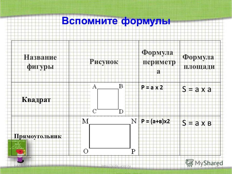 Вспомните формулы 14.12.20134http://aida.ucoz.ru Название фигуры Рисунок Формула периметр а Формула площади Квадрат Р = а х 2 S = а х а Прямоугольник Р = (а+в)х2 S = а х в