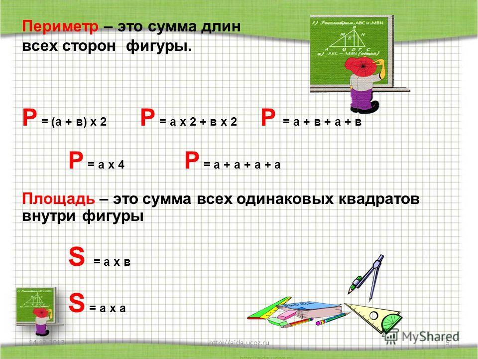 14.12.20135http://aida.ucoz.ru Периметр – это сумма длин всех сторон фигуры. Р = (а + в) х 2 Р = а х 2 + в х 2 Р = а + в + а + в Р = а х 4 Р = а + а + а + а Площадь – это сумма всех одинаковых квадратов внутри фигуры S = а х в S = а х а