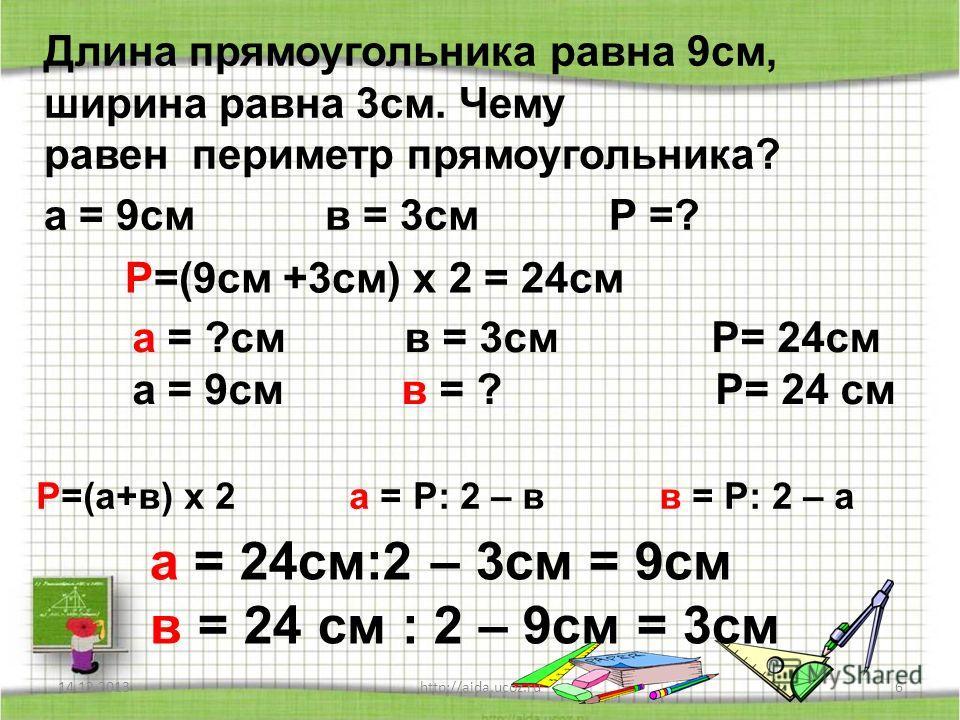 Длина прямоугольника равна 9см, ширина равна 3см. Чему равен периметр прямоугольника? а = 9см в = 3см Р =? 14.12.20136http://aida.ucoz.ru Р=(9см +3см) х 2 = 24см а = ?см в = 3см Р= 24см а = 9см в = ? Р= 24 см Р=(а+в) х 2 а = Р: 2 – в в = Р: 2 – а а =