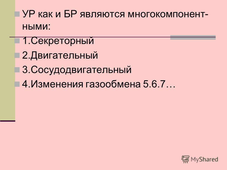 УР как и БР являются многокомпонент- ными: 1.Секреторный 2.Двигательный 3.Сосудодвигательный 4.Изменения газообмена 5.6.7…