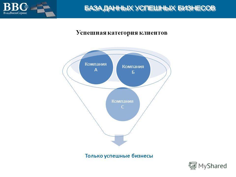 Только успешные бизнесы Компания С Компания А Компания Б Успешная категория клиентов