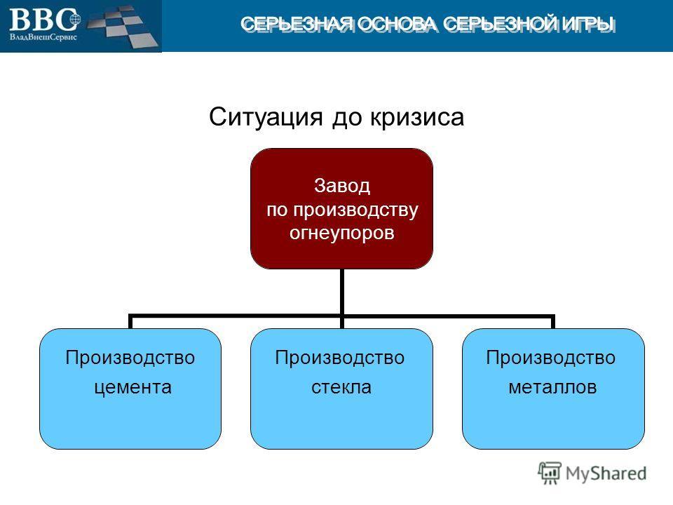Ситуация до кризиса Завод по производству огнеупоров Производство цемента Производство стекла Производство металлов