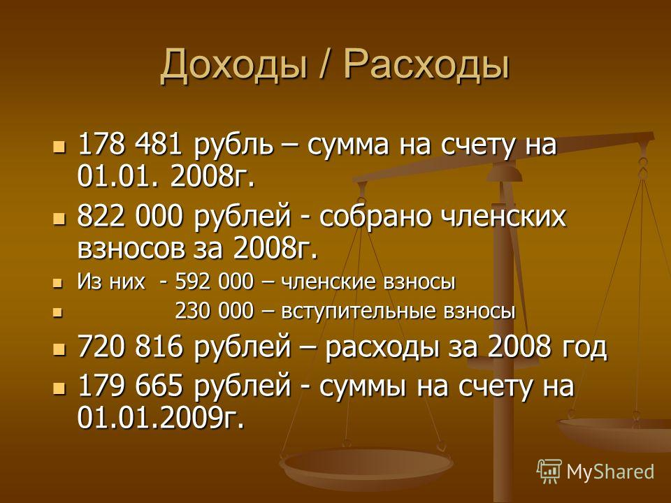 Доходы / Расходы 178 481 рубль – сумма на счету на 01.01. 2008г. 178 481 рубль – сумма на счету на 01.01. 2008г. 822 000 рублей - собрано членских взносов за 2008г. 822 000 рублей - собрано членских взносов за 2008г. Из них - 592 000 – членские взнос