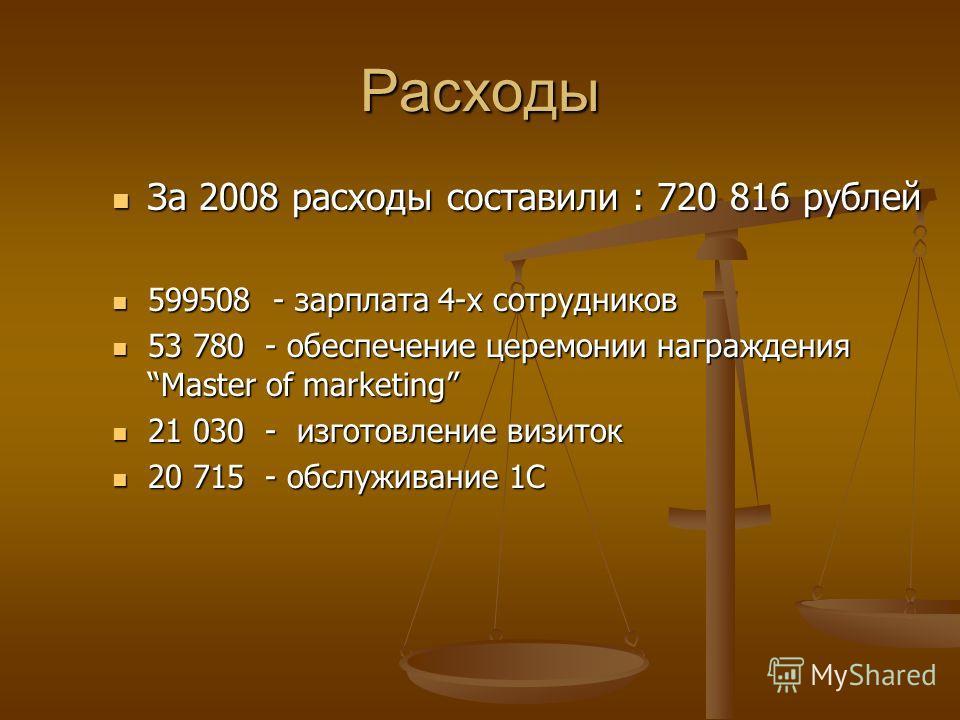 Расходы За 2008 расходы составили : 720 816 рублей За 2008 расходы составили : 720 816 рублей 599508 - зарплата 4-х сотрудников 599508 - зарплата 4-х сотрудников 53 780 - обеспечение церемонии награждения Master of marketing 53 780 - обеспечение цере