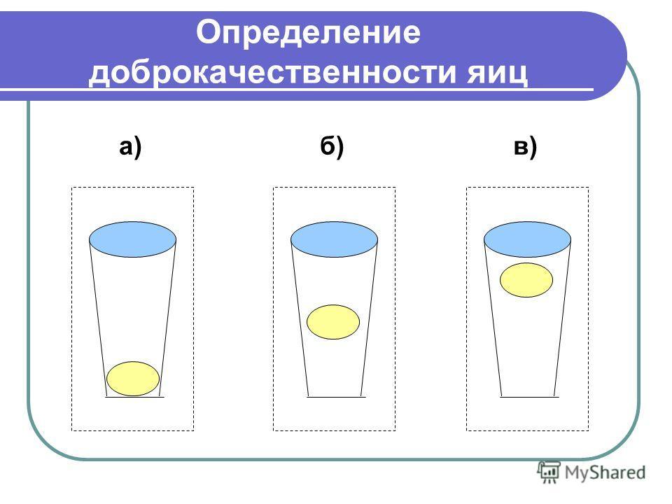 а)б)в) Определение доброкачественности яиц