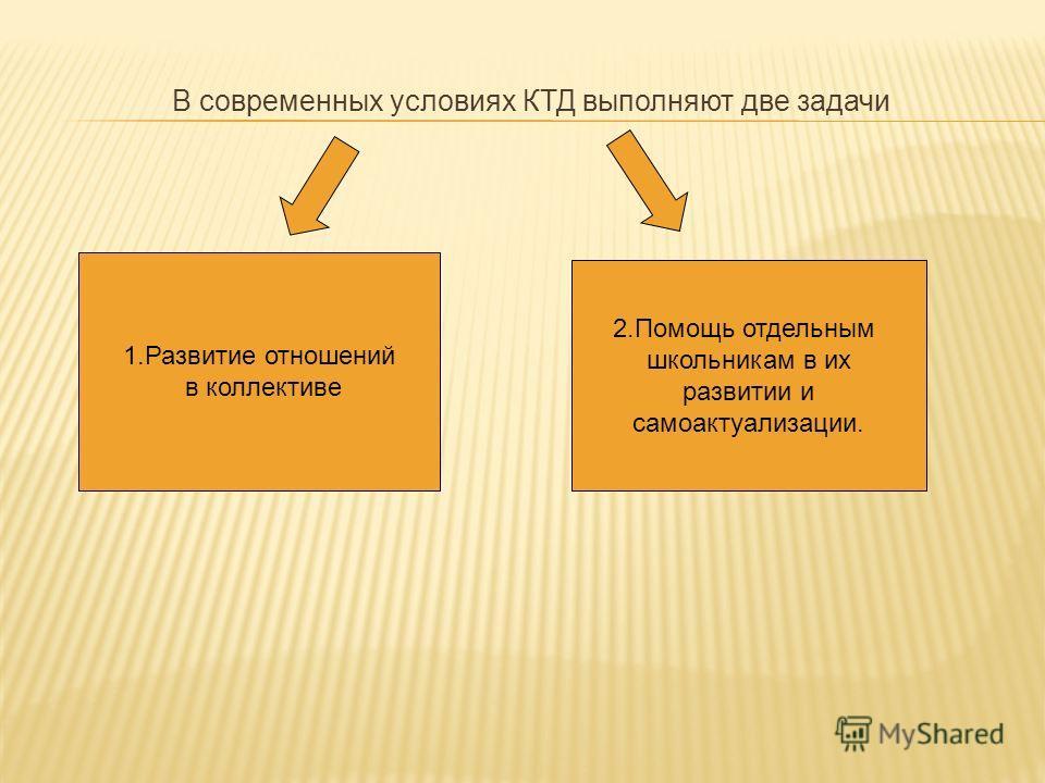 В современных условиях КТД выполняют две задачи 1.Развитие отношений в коллективе 2.Помощь отдельным школьникам в их развитии и самоактуализации.