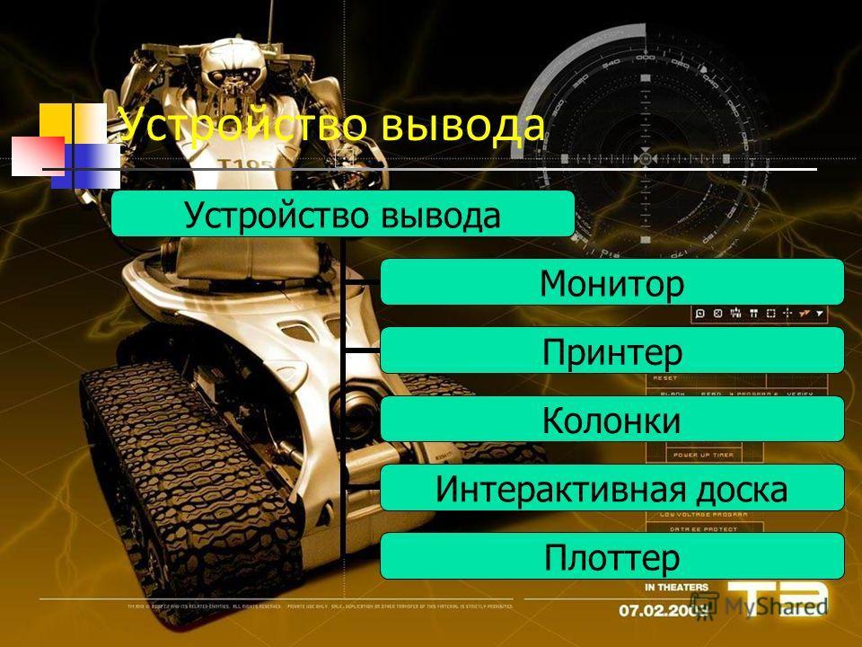 Устройство вывода Монитор Принтер Колонки Интерактивная доска Плоттер
