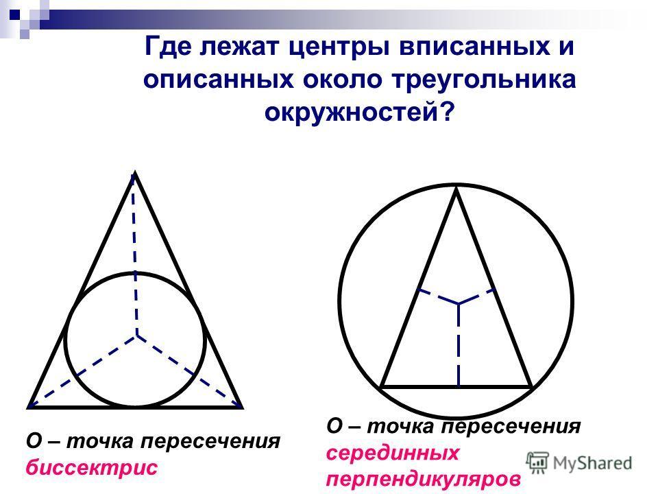Где лежат центры вписанных и описанных около треугольника окружностей? О – точка пересечения биссектрис О – точка пересечения серединных перпендикуляров