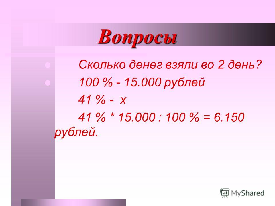 Вопросы Сколько денег взяли во 2 день? 100 % - 15.000 рублей 41 % - х 41 % * 15.000 : 100 % = 6.150 рублей.