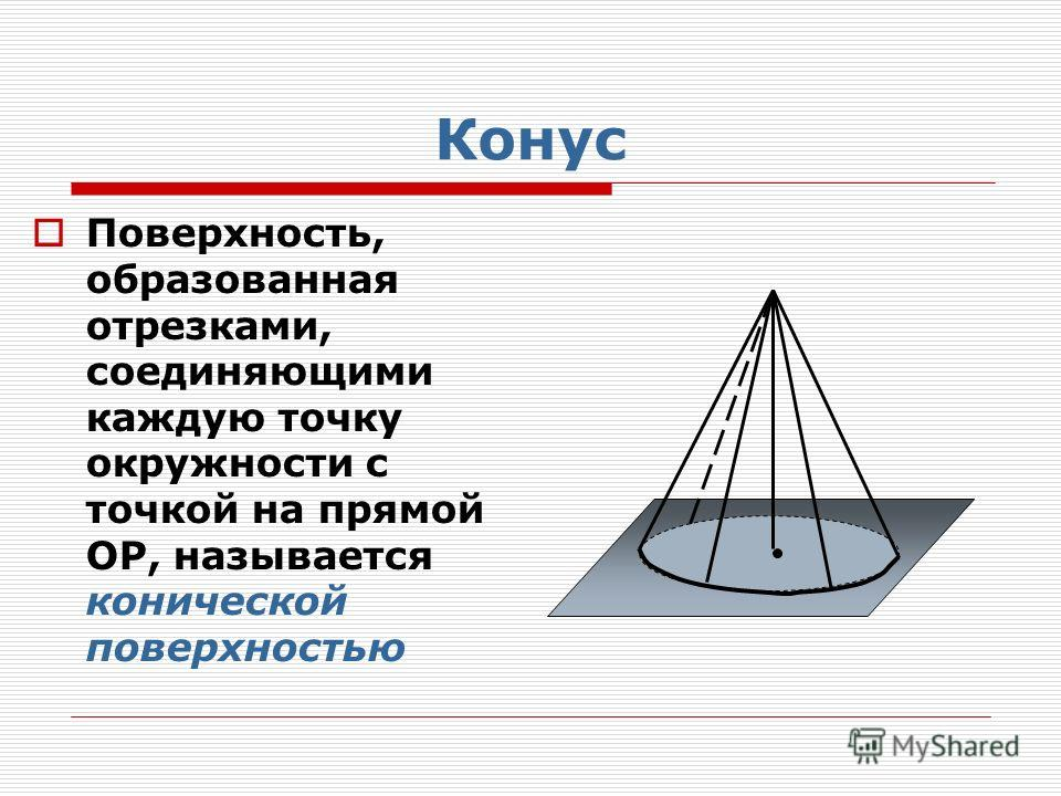 Конус Поверхность, образованная отрезками, соединяющими каждую точку окружности с точкой на прямой ОР, называется конической поверхностью