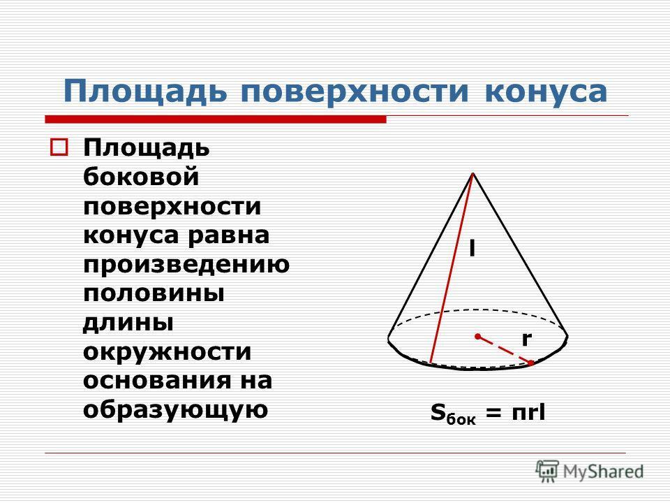 Площадь поверхности конуса Площадь боковой поверхности конуса равна произведению половины длины окружности основания на образующую r l S бок = πrl