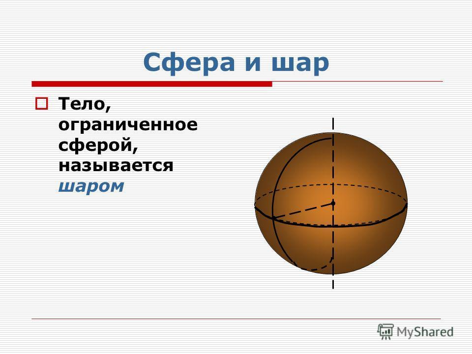 Сфера и шар Тело, ограниченное сферой, называется шаром