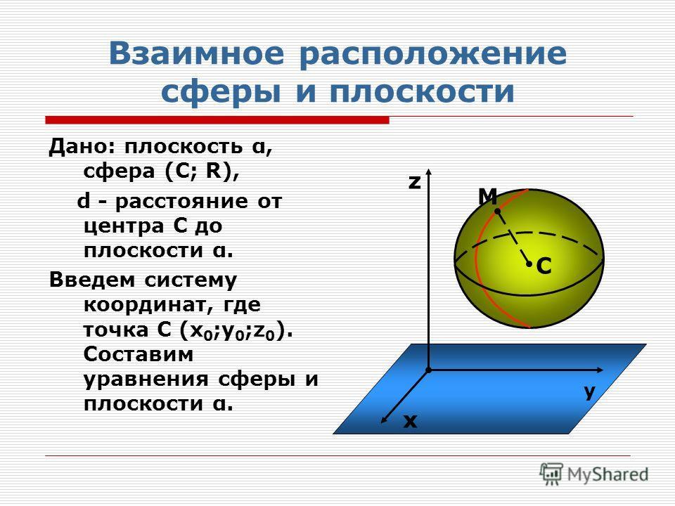 Взаимное расположение сферы и плоскости Дано: плоскость α, сфера (С; R), d - расстояние от центра С до плоскости α. Введем систему координат, где точка С (x 0 ;y 0 ;z 0 ). Составим уравнения сферы и плоскости α. у х z C M