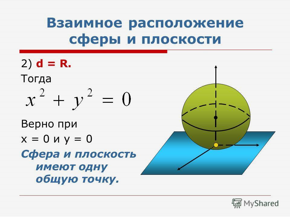 Взаимное расположение сферы и плоскости 2) d = R. Тогда Верно при х = 0 и у = 0 Сфера и плоскость имеют одну общую точку.
