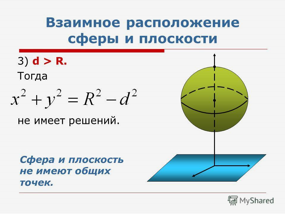 Взаимное расположение сферы и плоскости 3) d > R. Тогда не имеет решений. Сфера и плоскость не имеют общих точек.