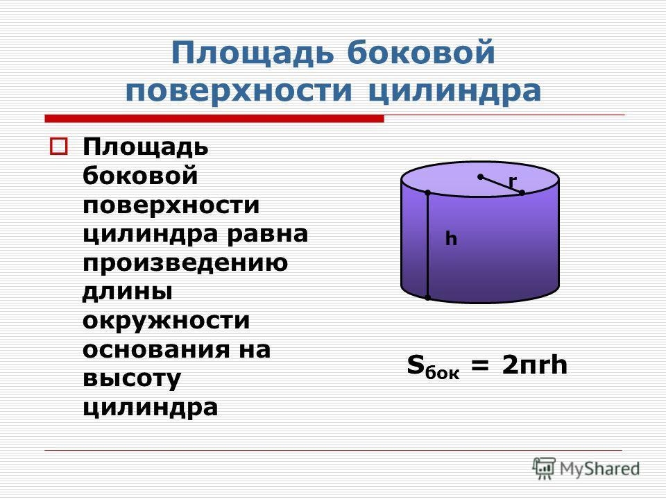 Площадь боковой поверхности цилиндра Площадь боковой поверхности цилиндра равна произведению длины окружности основания на высоту цилиндра h r S бок = 2πrh