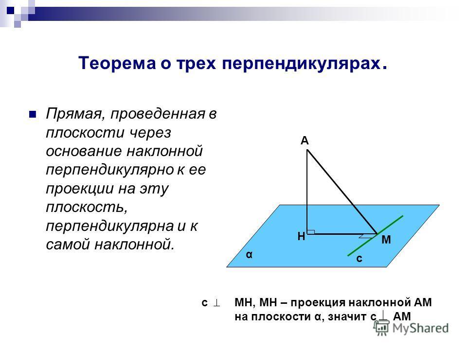 Теорема о трех перпендикулярах. Прямая, проведенная в плоскости через основание наклонной перпендикулярно к ее проекции на эту плоскость, перпендикулярна и к самой наклонной. α с А М Н сМН, МН – проекция наклонной АМ на плоскости α, значит с АМ