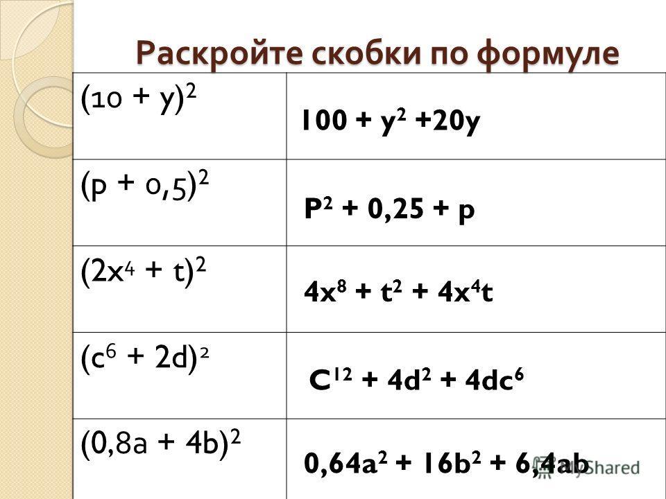 Раскройте скобки по формуле (10 + y) 2 (p + 0,5) 2 (2x 4 + t) 2 (c 6 + 2d) 2 (0,8 а + 4b) 2 100 + y 2 +20y P 2 + 0,25 + p 4x 8 + t 2 + 4x 4 t C 12 + 4d 2 + 4dc 6 0,64a 2 + 16b 2 + 6,4ab