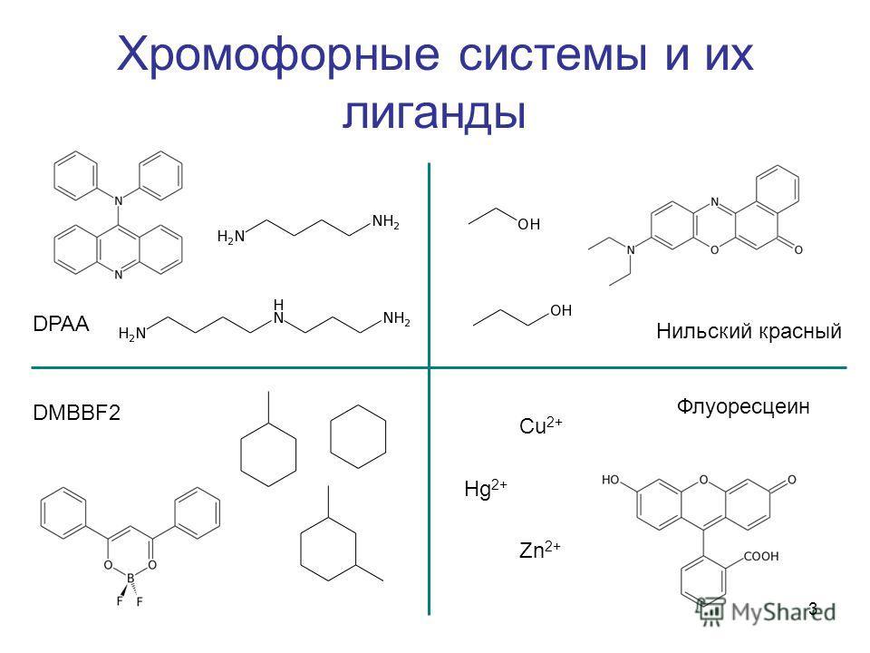 3 Хромофорные системы и их лиганды Cu 2+ Hg 2+ Нильский красный Флуоресцеин DPAA DMBBF2 Zn 2+