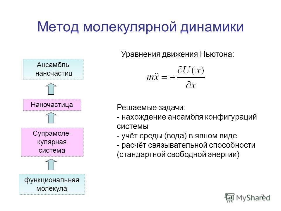 7 Метод молекулярной динамики функциональная молекула Супрамоле- кулярная система Наночастица Ансамбль наночастиц Уравнения движения Ньютона: Решаемые задачи: - нахождение ансамбля конфигураций системы - учёт среды (вода) в явном виде - расчёт связыв