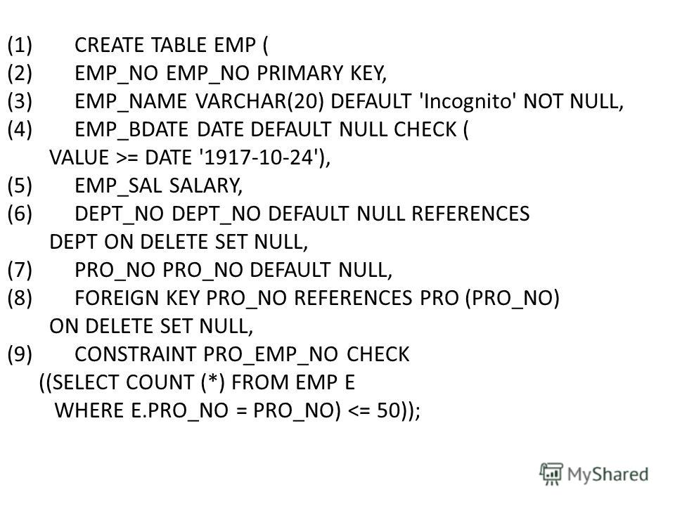 (1)CREATE TABLE EMP ( (2)EMP_NO EMP_NO PRIMARY KEY, (3)EMP_NAME VARCHAR(20) DEFAULT 'Incognito' NOT NULL, (4)EMP_BDATE DATE DEFAULT NULL CHECK ( VALUE >= DATE '1917-10-24'), (5)EMP_SAL SALARY, (6)DEPT_NO DEPT_NO DEFAULT NULL REFERENCES DEPT ON DELETE