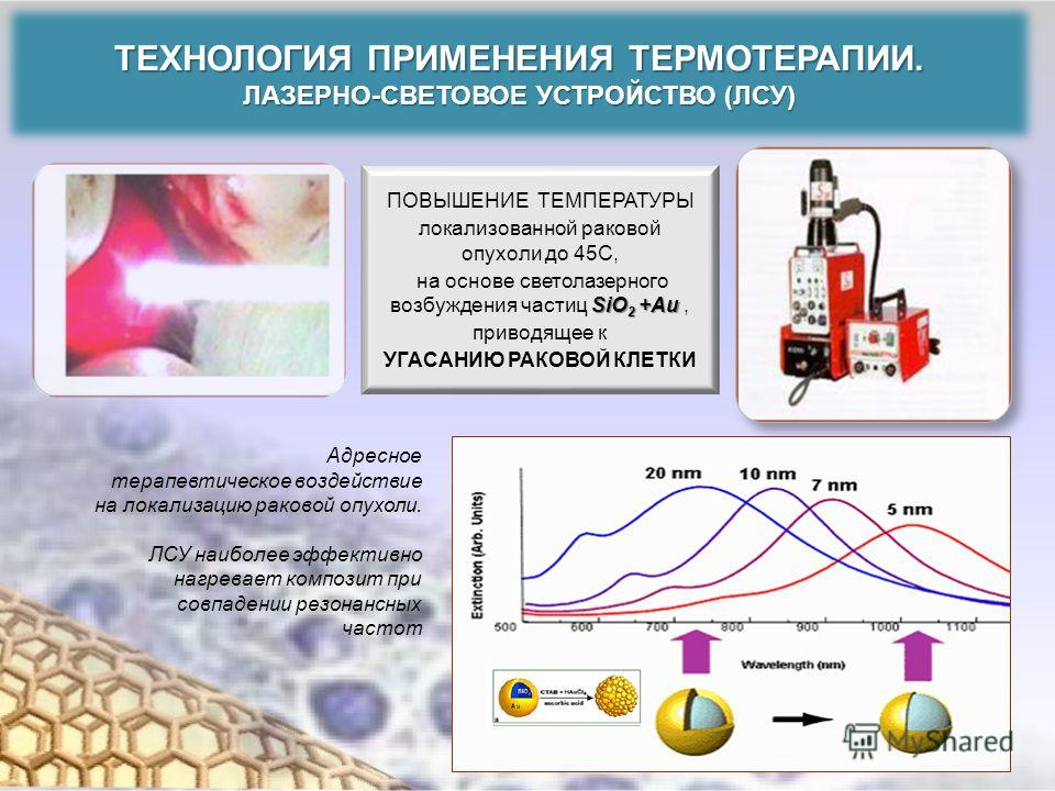Адресное терапевтическое воздействие на локализацию раковой опухоли. ЛСУ наиболее эффективно нагревает композит при совпадении резонансных частот ТЕХНОЛОГИЯ ПРИМЕНЕНИЯ ТЕРМОТЕРАПИИ. ЛАЗЕРНО - СВЕТОВОЕ УСТРОЙСТВО ( ЛСУ ) ПОВЫШЕНИЕ ТЕМПЕРАТУРЫ локализо