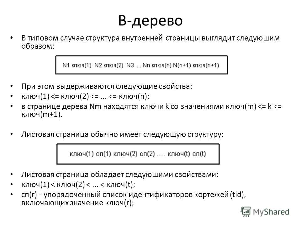 В-дерево В типовом случае структура внутренней страницы выглядит следующим образом: При этом выдерживаются следующие свойства: ключ(1)