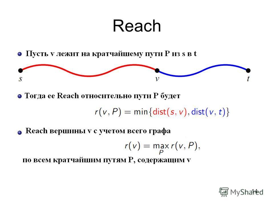 14 Reach