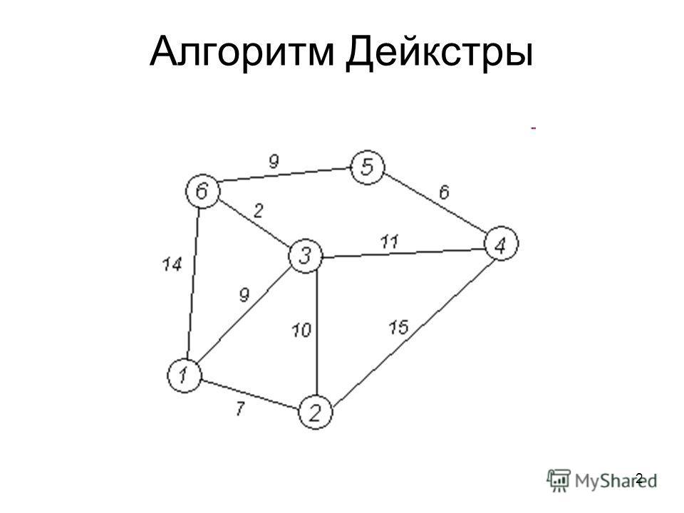 2 Алгоритм Дейкстры