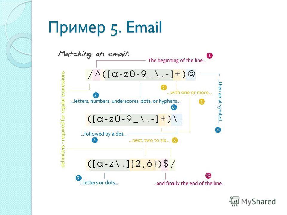 Пример 5. Email