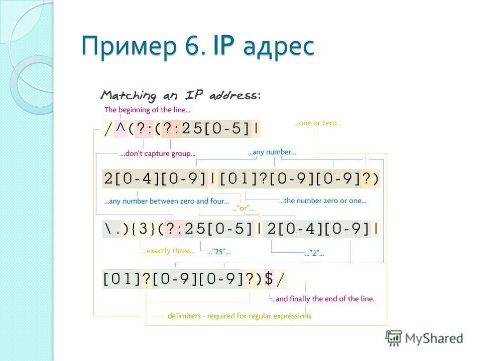 Пример 6. IP адрес
