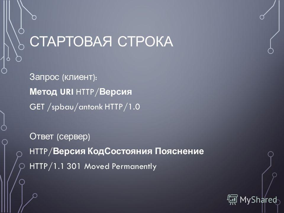 СТАРТОВАЯ СТРОКА Запрос ( клиент ): Метод URI HTTP/ Версия GET /spbau/antonk HTTP/1.0 Ответ ( сервер ) HTTP/ Версия КодСостояния Пояснение HTTP/1.1 301 Moved Permanently