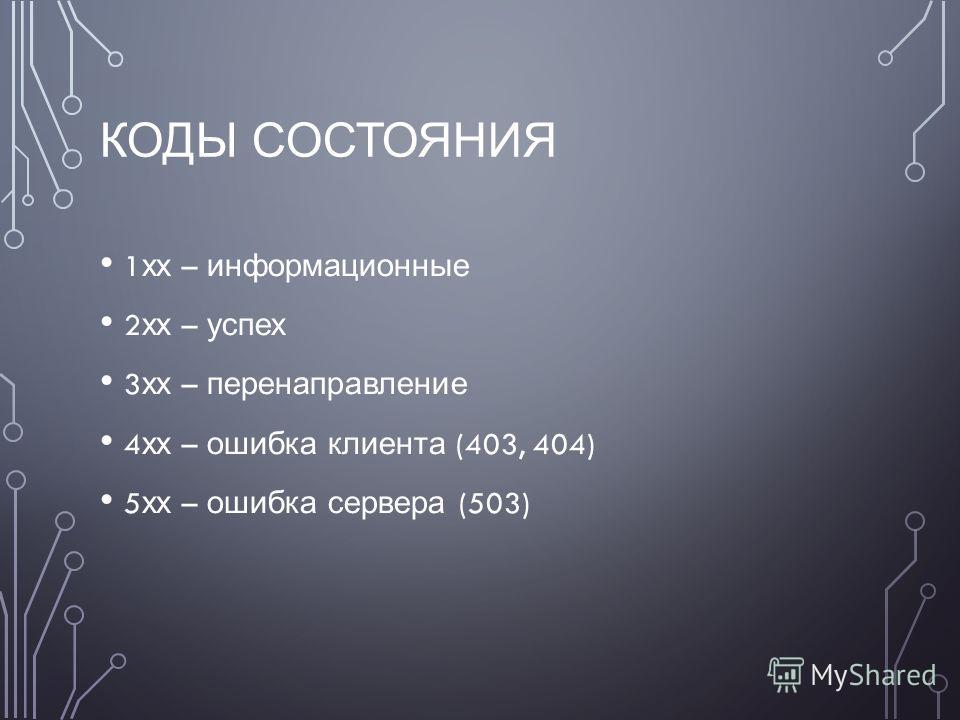 КОДЫ СОСТОЯНИЯ 1 хх – информационные 2 хх – успех 3 хх – перенаправление 4 хх – ошибка клиента (403, 404) 5 хх – ошибка сервера (503)
