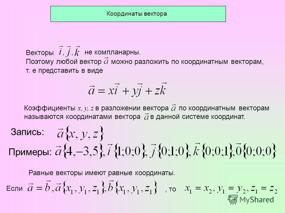 Координаты вектора Векторы,,не компланарны. Поэтому любой векторможно разложить по координатным векторам, т. е представить в виде Коэффициенты х, у, z в разложении вектора по координатным векторам называются координатами вектора в данной системе коор