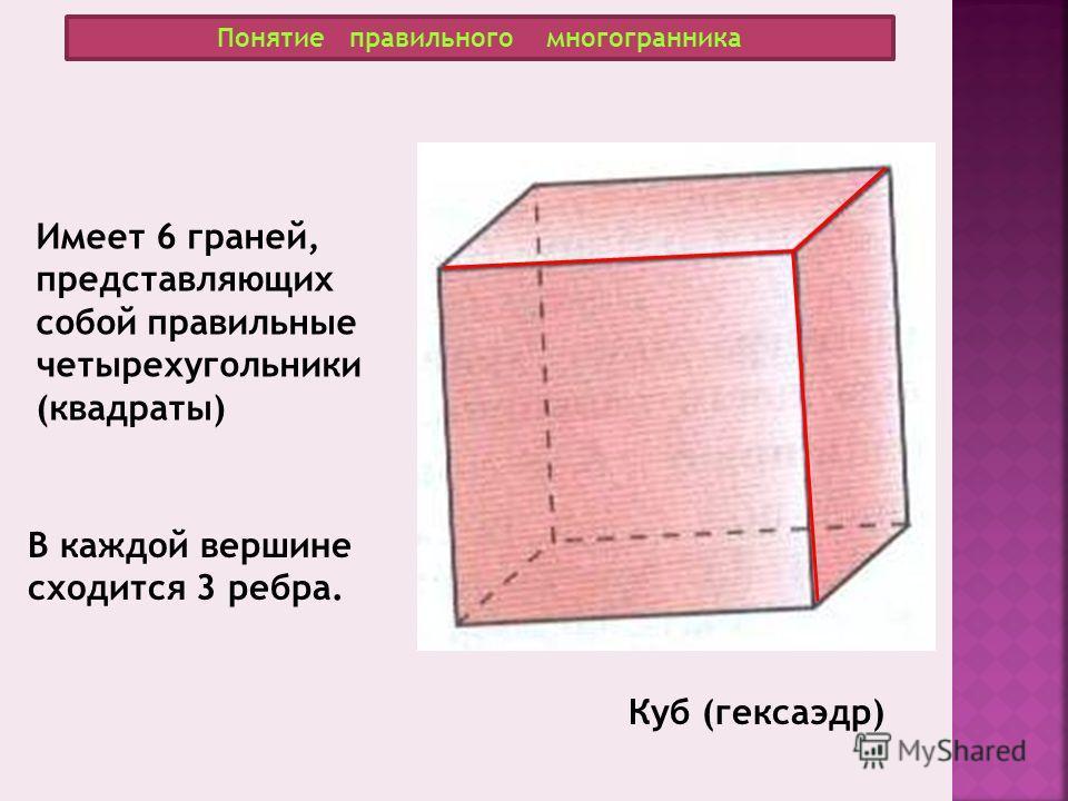 Понятие правильного многогранника Куб (гексаэдр) Имеет 6 граней, представляющих собой правильные четырехугольники (квадраты) В каждой вершине сходится 3 ребра.