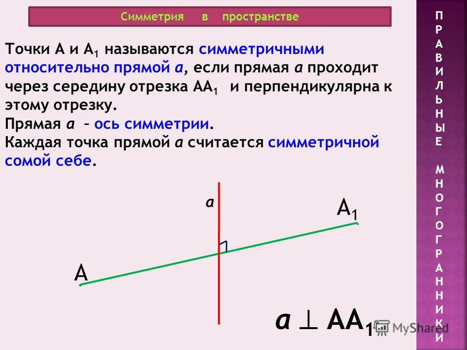 Симметрия в пространстве ПРАВИЛЬНЫЕМНОГОГРАННИКИПРАВИЛЬНЫЕМНОГОГРАННИКИ Точки А и А 1 называются симметричными относительно прямой а, если прямая а проходит через середину отрезка АА 1 и перпендикулярна к этому отрезку. Прямая а – ось симметрии. Кажд