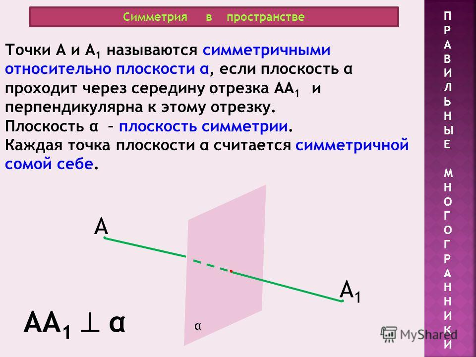 Симметрия в пространстве ПРАВИЛЬНЫЕМНОГОГРАННИКИПРАВИЛЬНЫЕМНОГОГРАННИКИ Точки А и А 1 называются симметричными относительно плоскости α, если плоскость α проходит через середину отрезка АА 1 и перпендикулярна к этому отрезку. Плоскость α – плоскость
