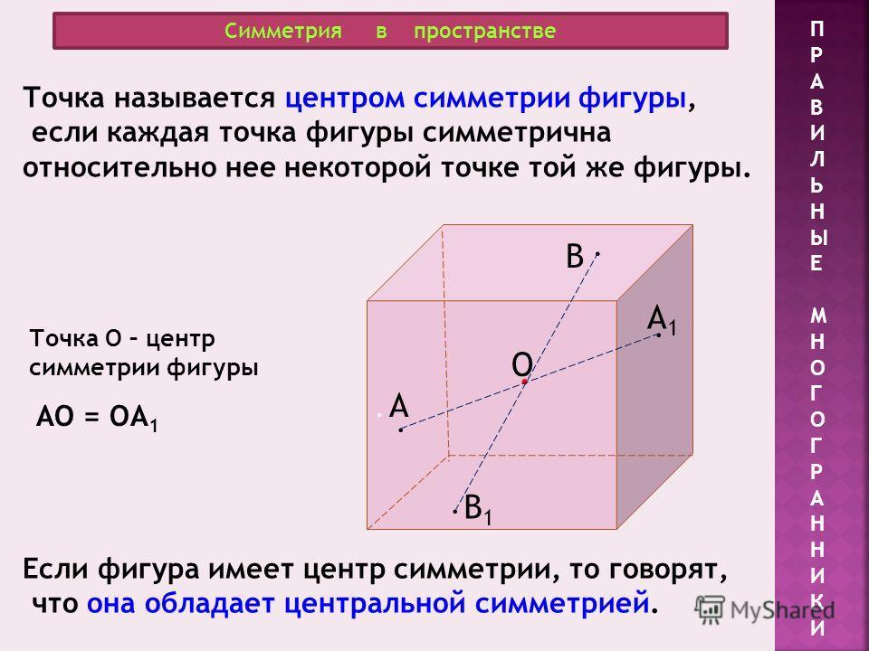Симметрия в пространстве ПРАВИЛЬНЫЕМНОГОГРАННИКИПРАВИЛЬНЫЕМНОГОГРАННИКИ Точка называется центром симметрии фигуры, если каждая точка фигуры симметрична относительно нее некоторой точке той же фигуры. О А А1А1 Точка О – центр симметрии фигуры Если фиг