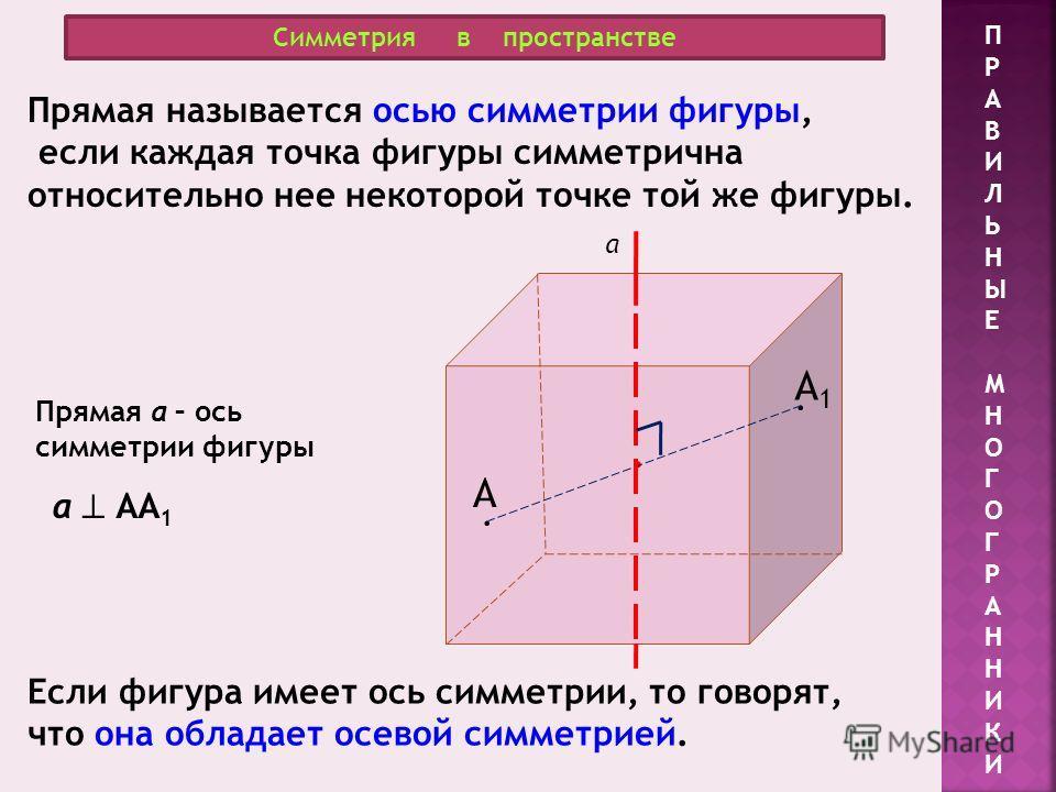 Симметрия в пространстве ПРАВИЛЬНЫЕМНОГОГРАННИКИПРАВИЛЬНЫЕМНОГОГРАННИКИ Прямая называется осью симметрии фигуры, если каждая точка фигуры симметрична относительно нее некоторой точке той же фигуры. А А1А1 Прямая а – ось симметрии фигуры Если фигура и