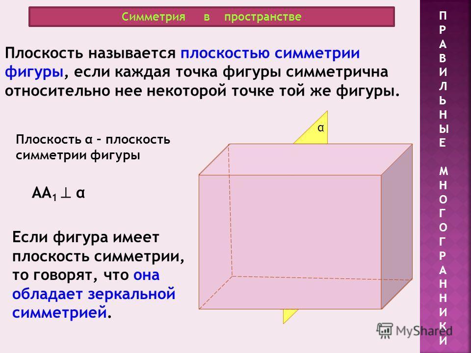 Симметрия в пространстве ПРАВИЛЬНЫЕМНОГОГРАННИКИПРАВИЛЬНЫЕМНОГОГРАННИКИ А Плоскость называется плоскостью симметрии фигуры, если каждая точка фигуры симметрична относительно нее некоторой точке той же фигуры. α А1А1 Плоскость α – плоскость симметрии