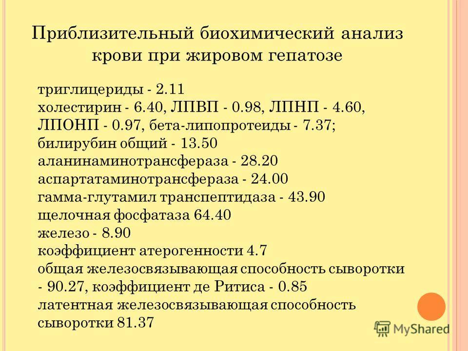 Приблизительный биохимический анализ крови при жировом гепатозе триглицериды - 2.11 холестирин - 6.40, ЛПВП - 0.98, ЛПНП - 4.60, ЛПОНП - 0.97, бета-липопротеиды - 7.37; билирубин общий - 13.50 аланинаминотрансфераза - 28.20 аспартатаминотрансфераза -